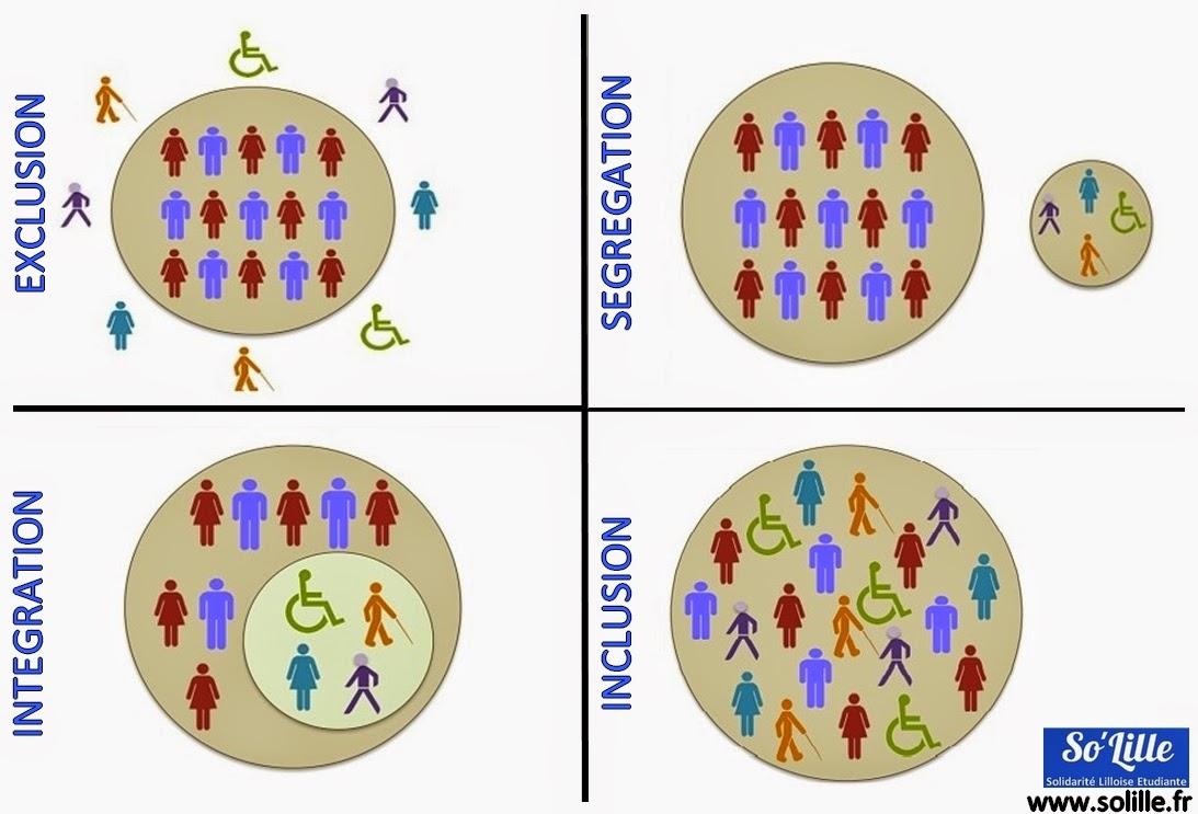 image 4 exclusion à inclusion
